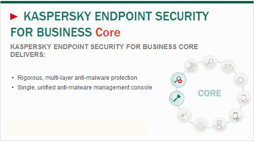 Kaspersky Endpoint Security -Core